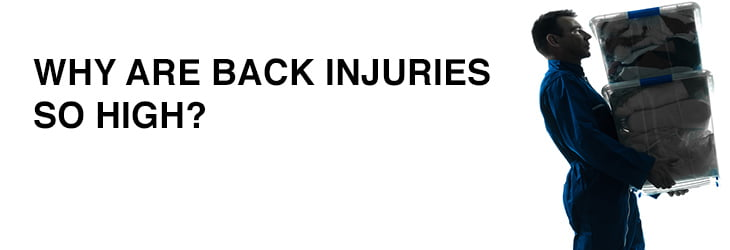 Why are back injuries so high